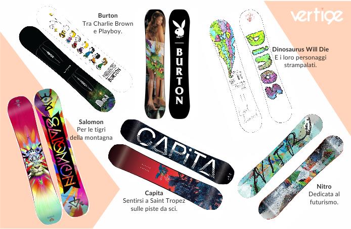 tavole snowboard arte